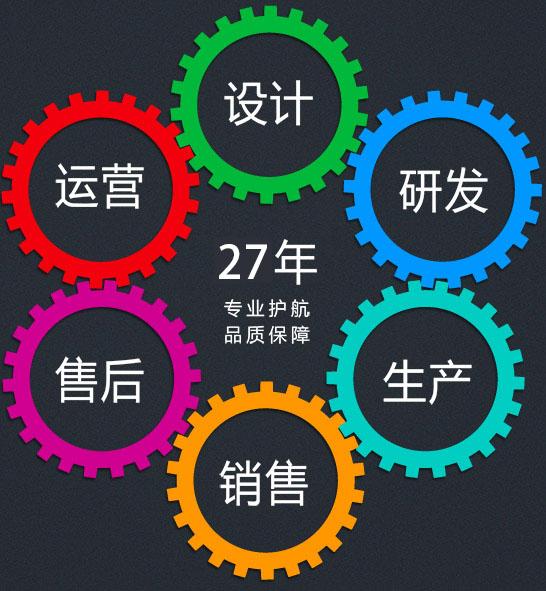 专注行业27年-酷开K55品牌服务
