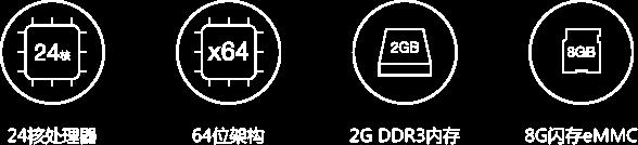 芯片配置-酷开60N2概述