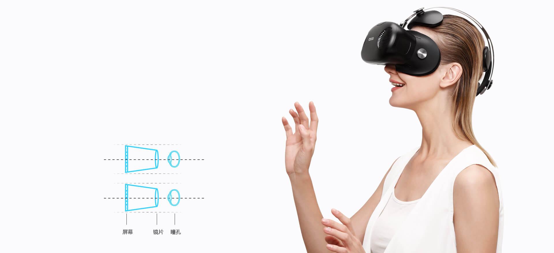 同步雙獨立光學系統-酷開VR一體機