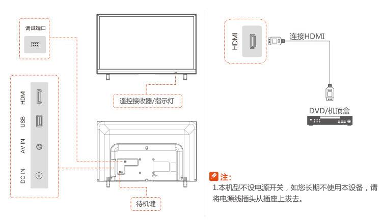 便携智能电视按键和接口