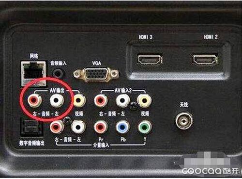 图解---吏上最全电视与音响连接方法[复制链接]